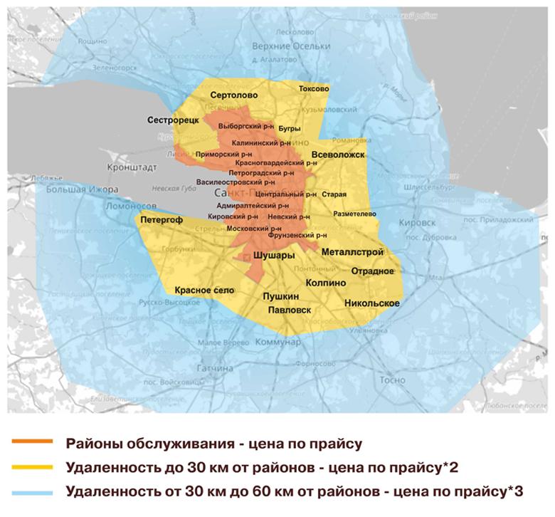 Карта обслуживания клиентов